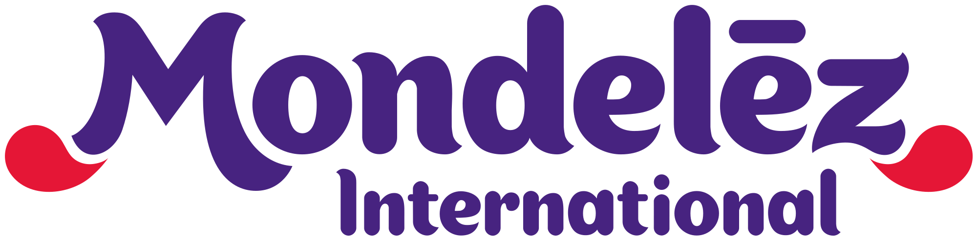 Mondelez-International - One of the SIF RDI clients